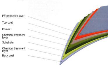 PCM Color Sheet