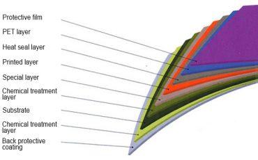 PEM Color Sheet